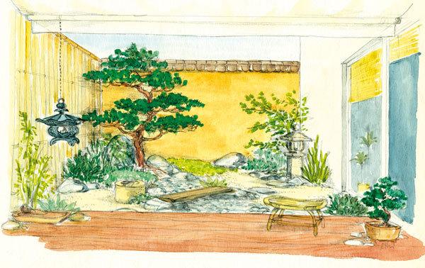 Zahradni Atrium 5 X Jinak Home