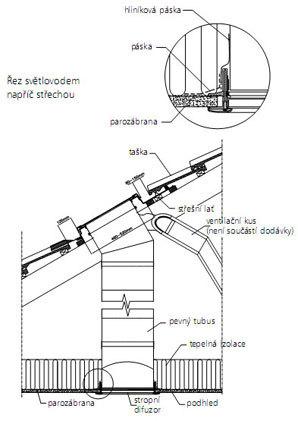 1. Příprava maltového lože pro první vrstvu broušených cihel