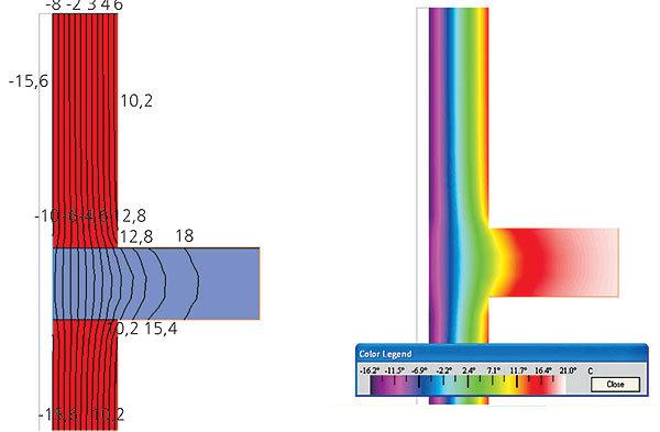 Průběh teploty vnezateplené obvodové stěně
