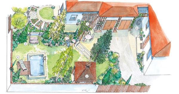 Kam si sednout na zahradě?