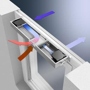 Integrovaný okenní větrací systém Schüco VentoTherm s rekuperací vzduchu, filtrem a automatizovaným ovládáním