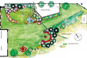 Návrh zahrady pro venkovskou chalupu