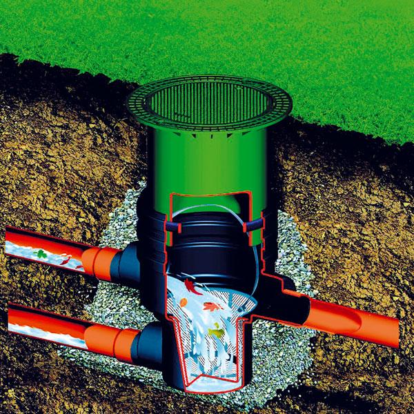 Když je přepad jímky napojen na klasickou kanalizaci, je vhodné použít samočisticí filtrační vložku. Je to vlastně nerezové sítko, umístěné vtělese filtru. Čistá voda proteče sítkem do nádrže anečistoty jsou spolu se zbytkovou vodou odplavovány do městské kanalizace. (foto: Otto Graf GmbH)