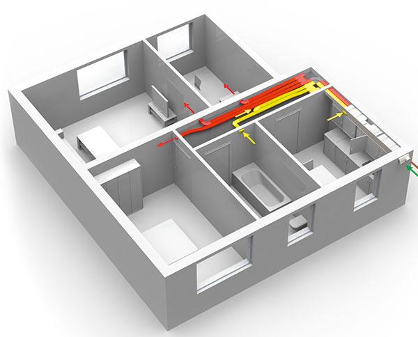 """Inteligentní řešení: nový """"kompaktní systém řízeného větrání pro byty"""" Zehnder lze instalovat v kuchyni, kde je centrální větrací jednotka Zehnder ComfoAir 180 ukryta v kuchyňské skříňce a komponenty rozvodu vzduchu ComfoPipe Plus jsou se svou výškou 20 mm tak ploché, že projdou nad kuchyňskou linkou. Vlastní rozvod čerstvého vzduchu do pokojů se vejde do 10cm podhledu v chodbě. Zdroj: Zehnder Group Czech republic s.r.o."""