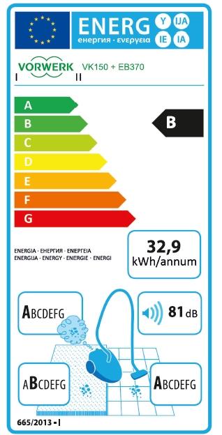 Nové energetické štítky pro vysavače