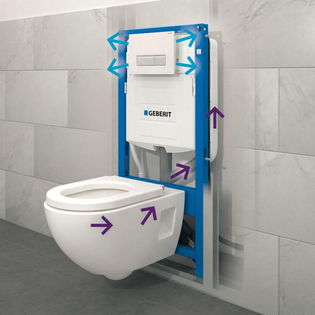 Bez zápachu. Systém Geberit DuoFresh odsává pachy přímo ztoaletní mísy, což je praktické především tehdy, je-li WC vkoupelně. Není přitom nutné ho napojovat na vzduchotechniku. Odsávaný vzduch prochází filtrem saktivním uhlím, který pohltí pachy, avrátí se zpět do místnosti. Kromě připojení na elektřinu se montáž neliší od běžného osazení WC. FOTO GEBERIT
