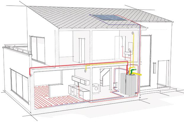 Schéma zapojení tepelného čerpadla systému vzduch/voda. ZDROJ STIEBEL ELTRON