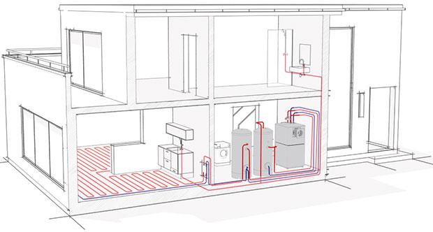Schéma vnitřního zapojení tepelného čerpadla systému vzduch/voda. ZDROJ STIEBEL ELTRON