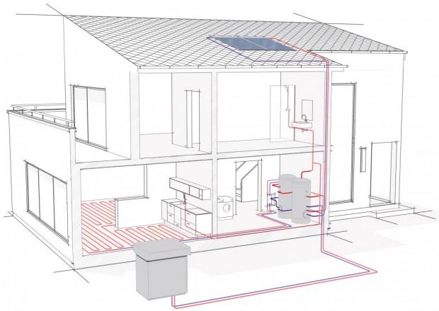 Schéma venkovního zapojení tepelného čerpadla systému vzduch/voda. ZDROJ STIEBEL ELTRON