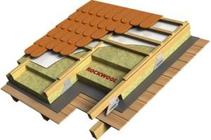Zateplení střechy mezi apod krokve. FOTO ROCKWOOL
