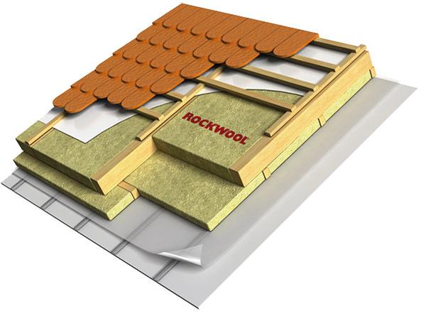 Schéma nadkrokevního zateplení šikmé střechy izolací Rockwool. FOTO ROCKWOOL