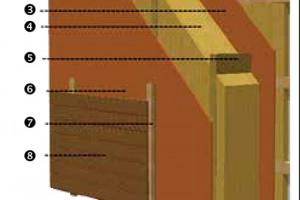 Schéma obvodové stěny 1 sádrokartonová deska otl. 12,5 mm 2 minerální izolace otl. 60 mm 3 ocelový rošt 4 kvalitní dřevotřísková deska otl. 15 mm 5 minerální izolace otl. 360 mm 6 krabicový nosník spřerušeným tepelným mostem 7 dřevovláknitá deska otl. 15 mm, UV odolná paropropustná fólie 8 KVH rošt aodvětraná vzduchová mezera otl. 40 mm 9 vnější obklad