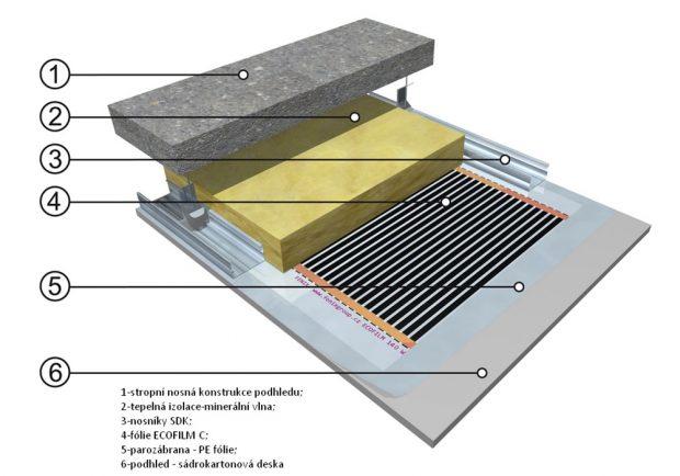 Vytapeni-RD-Banská-Bystrica-schema-stropního-vytápění