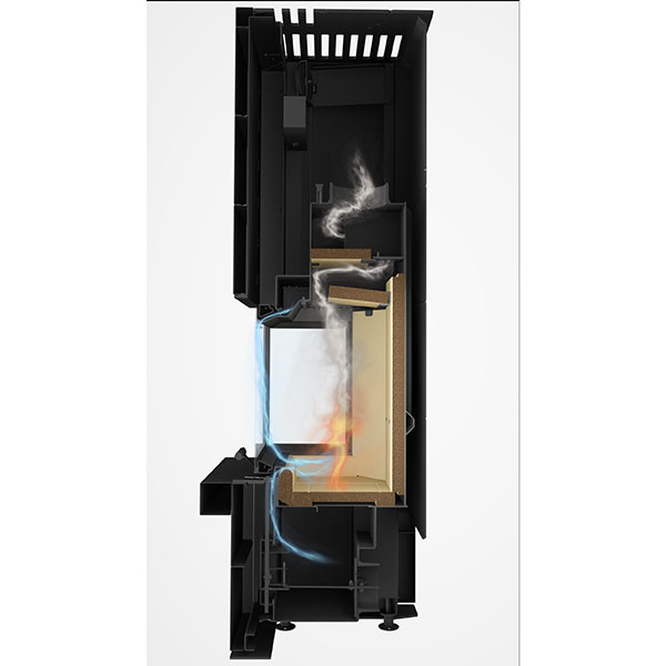 Inovativní vedení spalin. Vsystému snázvem Double spin, který je patentem české značky Romotop, se spaliny při opouštění topeniště rozdělí na dva proudy, které se pak otáčejí ve speciální kouřové komoře. Rozdělení spalin je důležité pro distribuci tepla kbočním stěnám vložky apozitivně se projevuje ina plameni, který má tendenci hořet vcelé šířce spalovací komory. Díky této konstrukci spalovací akouřové komory mají krbové vložky široký rozsah takzvaného optimálního výkonu, při kterém se dosahuje ideálního spalování. To je ujiných produktů obvykle vmnohem užším intervalu. Hoření je tedy stabilní při různých dávkách paliva asnadno se udržuje ipři topení na nízký výkon. www.romotop.cz