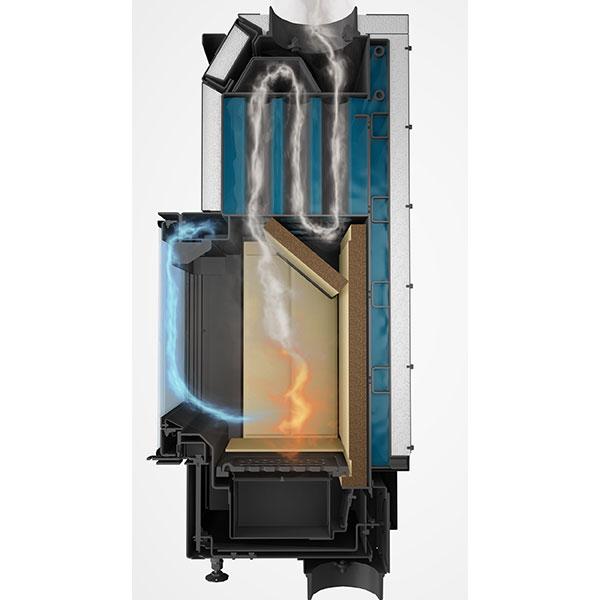Účinnější ohřev vody. Systém triple pass, tedy trojitý průchod, který vyvinula firma Romotop, podstatně zvyšuje účinnost teplovodního výměníku krbových vložek akrbových kamen. Horké spaliny, které vznikají ve spalovací komoře, totiž projdou výměníkem až třikrát. Při trojnásobně delší cestě tak předají ve výměníku více tepla než při standardním řešení – celková účinnost topného tělesa je až o10 % vyšší. www.romotop.cz