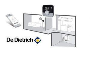 De Dietrich – Řízení tepla pod kontrolou