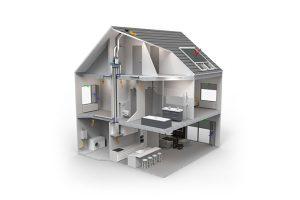 Garance kvalitního vnitřního ovzduší díky inteligentnímu senzorově řízenému větrání RENSON