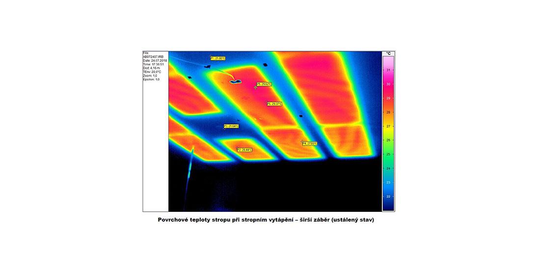 Měření potvrdila vysoký podíl sálavé složky u elektrického podlahového a stropního vytápění