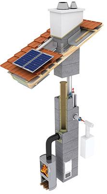 Srdcem Schiedel KombiGas komínu pro pevná paliva a kondenzační technikuje zcela nová komínová tvárnice, která je rozdělena na tři samostatné části. Pro komínový průduch pro pevná paliva, pro plyn a pro vedení dalších instalací. Více na www.schiedel.cz