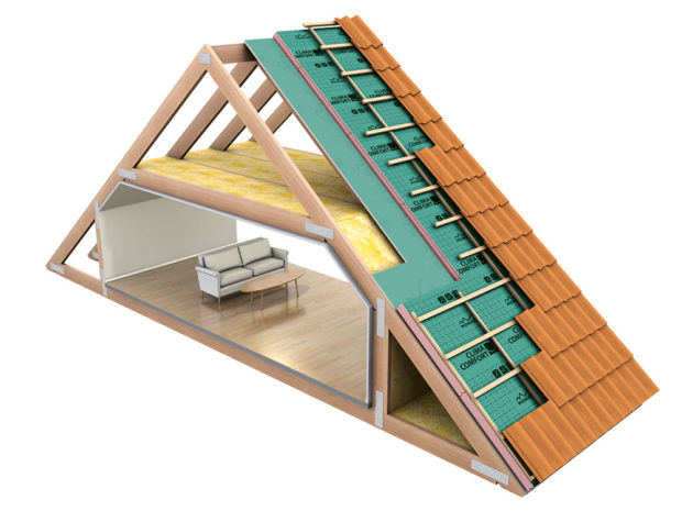 Izolace šikmé střechy