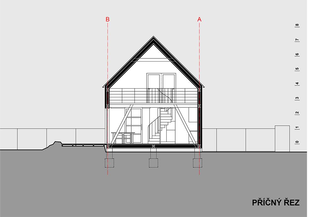 zdroj Klanc…architekti