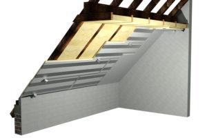 zateplení strechy