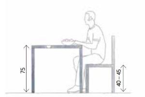 Schéma jídelní sezení