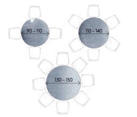 Schéma kruhové sezení