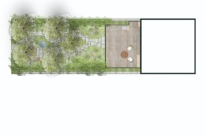 Plán zahrady.