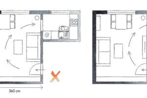 Schéma obývacího pokoje ANO NE