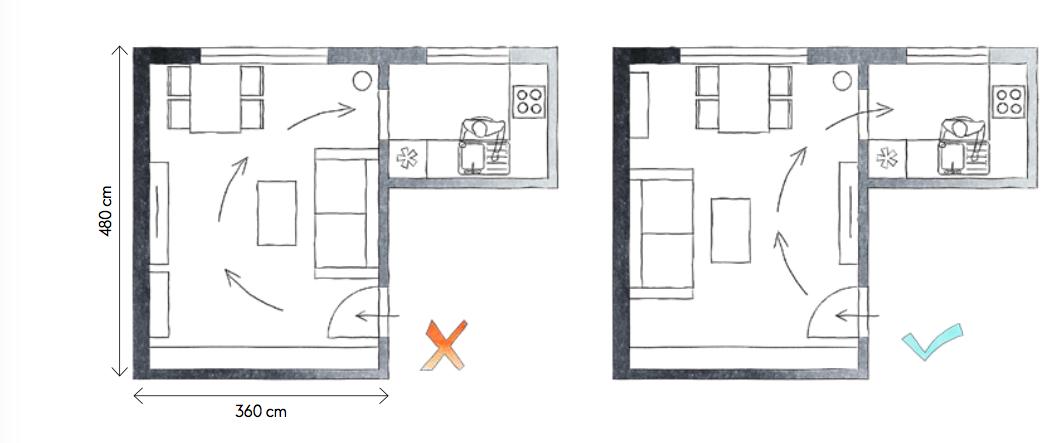Schema obývacího pokoje