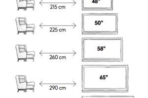 Schéma vzdálenosti křesla v obýváku