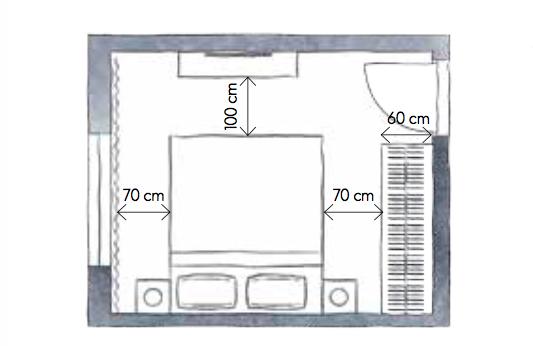 Schema uspořádání ložnice