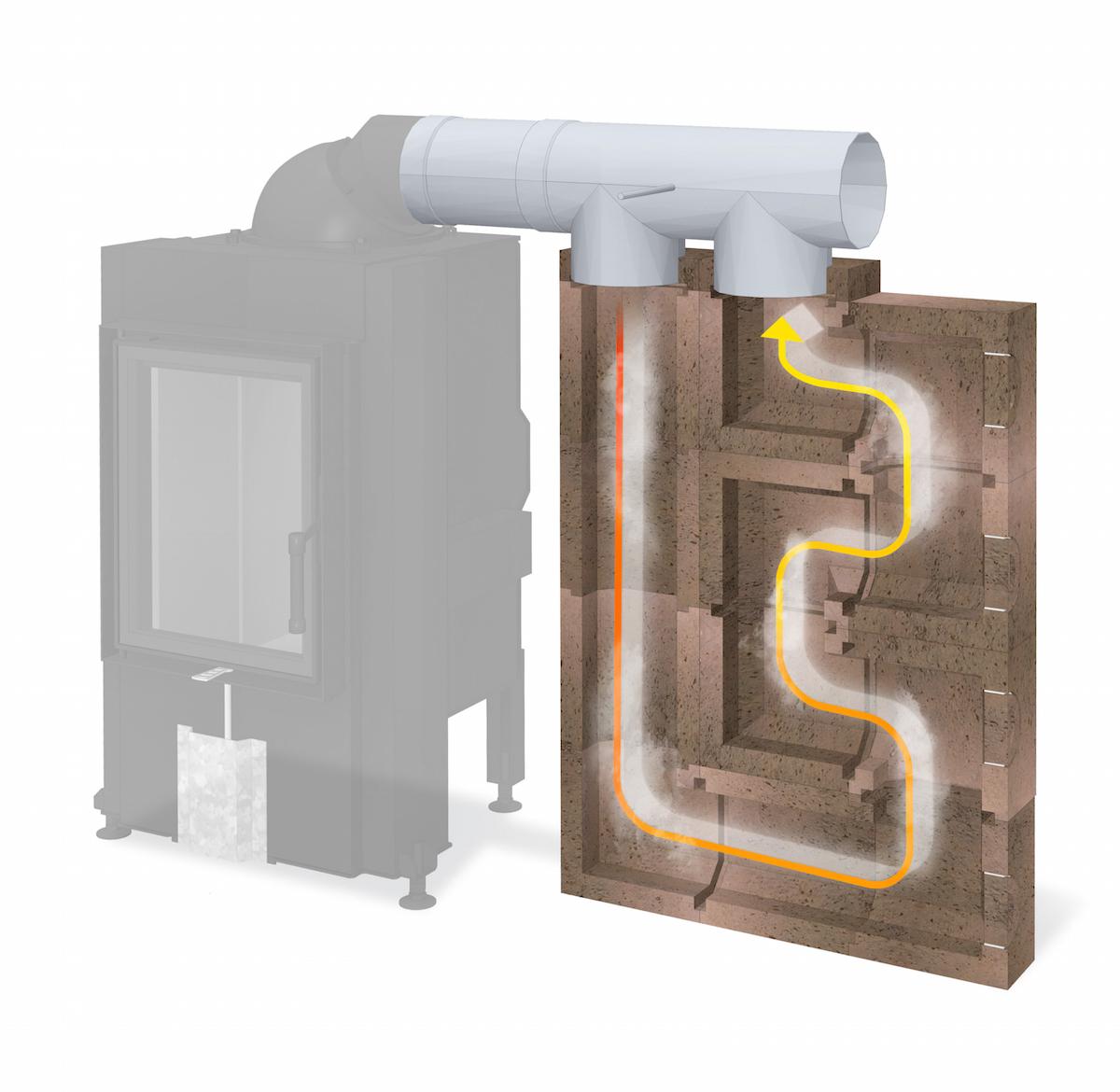 Akumulační modulární systém Romotop